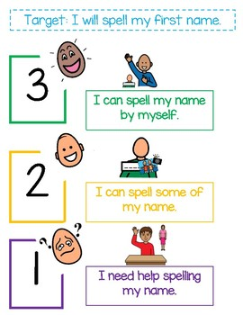 Spelling First Name Scale