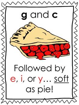 Spelling Generalization Posters