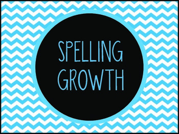 Spelling Growth