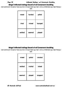 Spelling Inflected Endings Sound of ed Consonant doubling