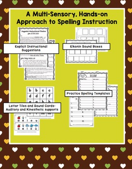 Spelling Intervention, Spelling and Phonics Intervention, Spelling Strategies