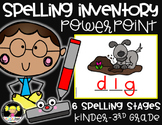 Spelling Inventory Powerpoint