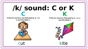 Spelling Lesson: C and K
