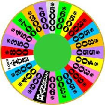Spelling Lesson Plan - Wheel of Fortune Activity