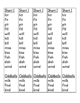 Spelling List Short i