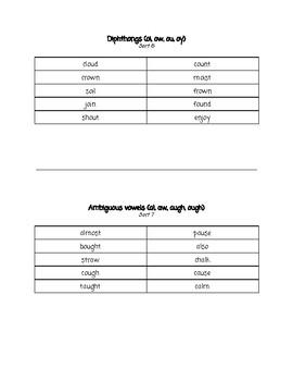 Spelling Lists Grades 2-3