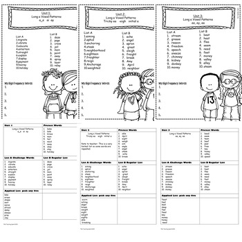 3rd Grade Differentiated Word Study Program Editable