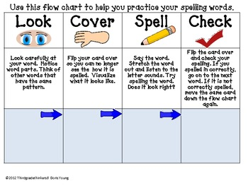 Spelling: Look Cover Spell Check Board