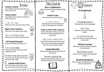 Spelling Menu - A fun way to practise you spelling list! #ausbts18