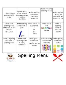 Spelling Menu (Editable, Word Document)