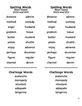 5th Grade Reading Street Spelling Pack Unit 1