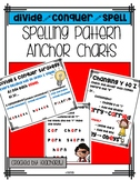 Spelling Pattern Anchor Charts