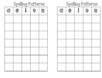 Spelling Pattern Chart for Long Vowels
