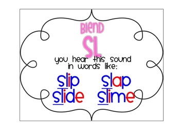 Spelling Pattern Posters: Vowels, Blends, Digraphs and More!