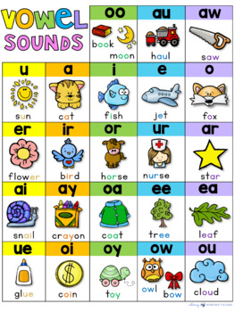 Free Phonics Reference Charts - Whimsy Workshop Teaching