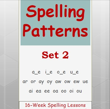 Spelling Patterns.  Phonics.