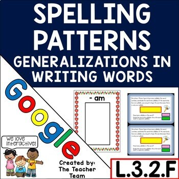 Spelling Patterns and Generalizations in Writing Words for Google Drive L.3.2.F