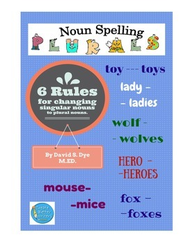 Spelling Plural Nouns