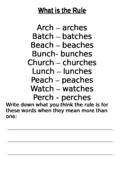Spelling Plural Rules Charts