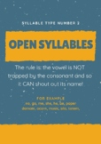 Spelling Poster Open Syllable Rule