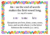 Spelling Posters - Ten Weeks