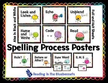 Spelling Process Posters