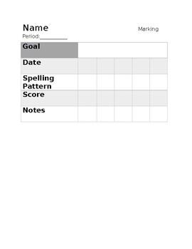 Spelling Progress Monitoring