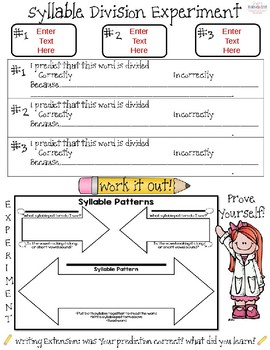 Spelling Really IS Scientific! Activity - EDITABLE