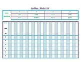 Spelling Record Sheet