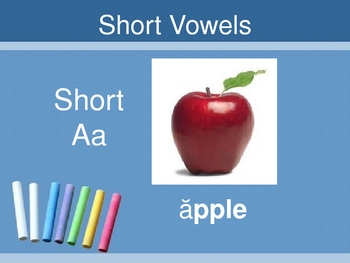 Spelling Review Powerpoint