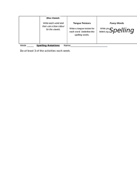 Spelling Rotation Timetable