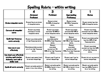spelling rubric within writing by jennifer bone tpt