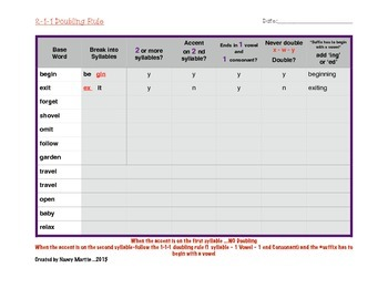Spelling Rule 2-1-1 doubling worksheet