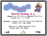 Spelling Rule Change y to i