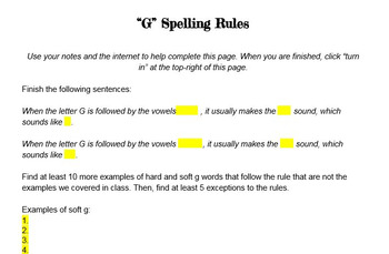 Spelling Rule Mini Lesson Worksheets Perfect for Sub!