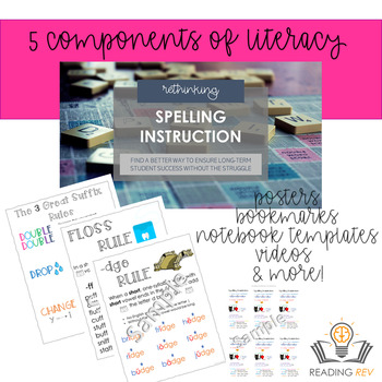 Spelling Rule Posters, Notebook, Tips, and More! Intermediate Grades