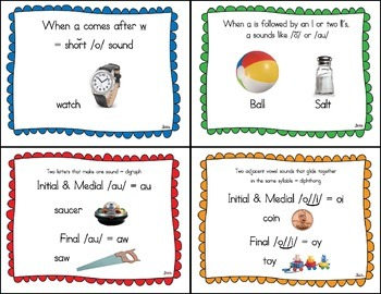 Spelling Situation Reminder Cards