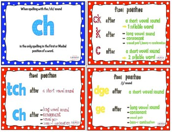 Spelling Rule Reminder Cards