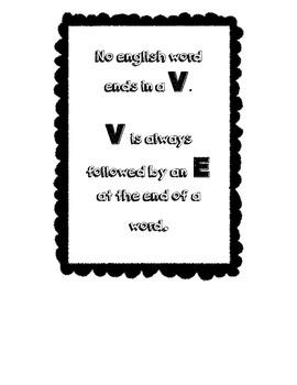 Spelling Rule: V
