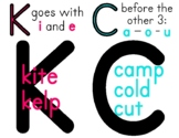 Spelling Rule Visual - K and C for /k/