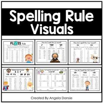 Spelling Rule Visuals