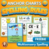 Spelling Rules Anchor Chart Posters Freebie