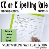 Spelling Rules-- CK v. K