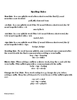 Spelling Rules Cheat Sheet