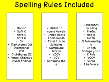 Spelling Rules Foldables