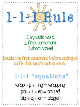 Spelling Rules K Vs C 1 1 1 Rule Sammy Loves Fried