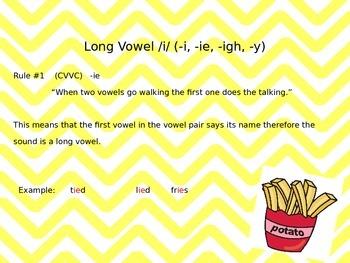 Spelling Rules for Long Vowel /i/