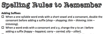Spelling Rules to Remember