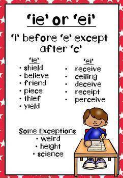 spelling rules with anchor charts by miss rainbow education tpt. Black Bedroom Furniture Sets. Home Design Ideas