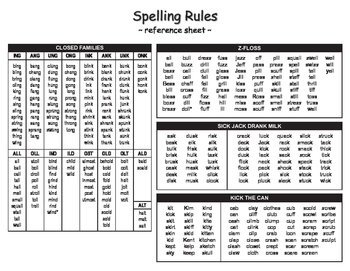 Spelling Rules word reference sheet